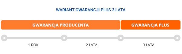 Gwarancja Plus